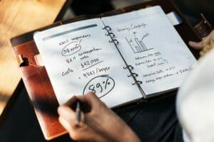 Essential Inbound Marketing Tactics